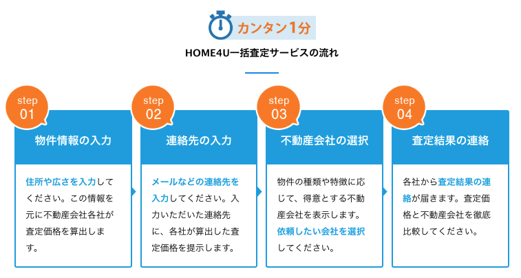 home4u-kuchikomi03
